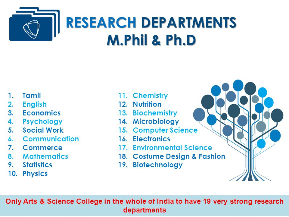 RESEARCH DEPARTMENTS M.Phil & Ph.D Tamil Chemistry English Nutrition