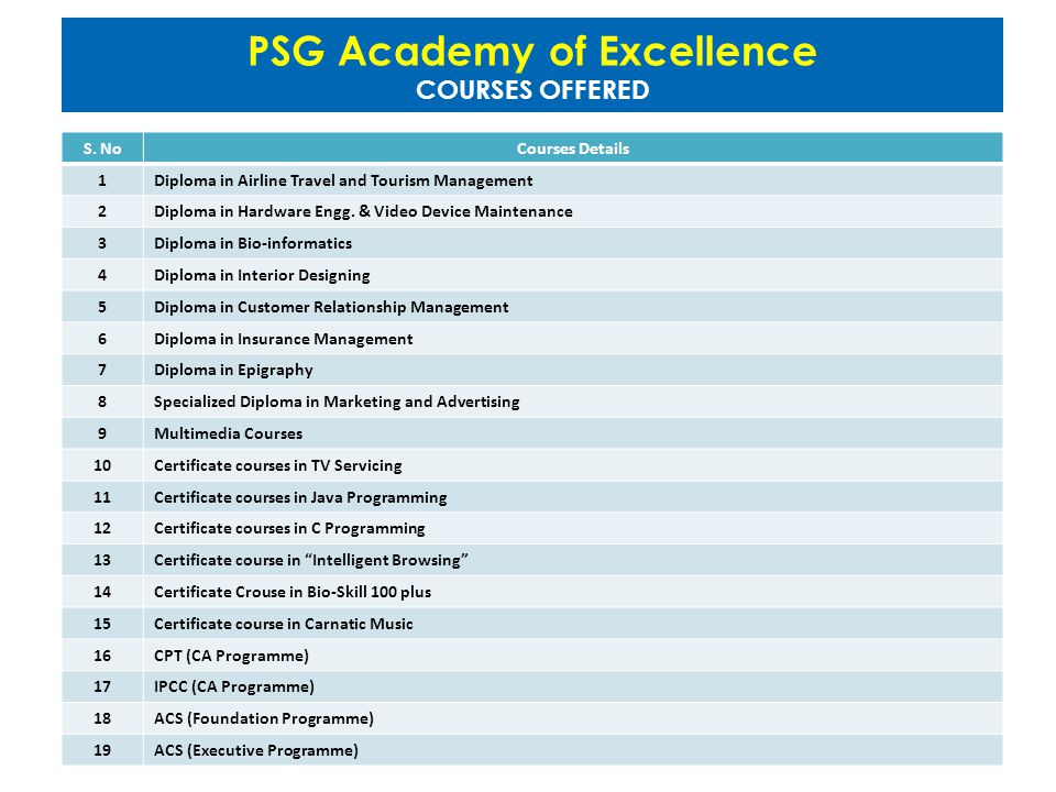 PSG Academy of Excellence