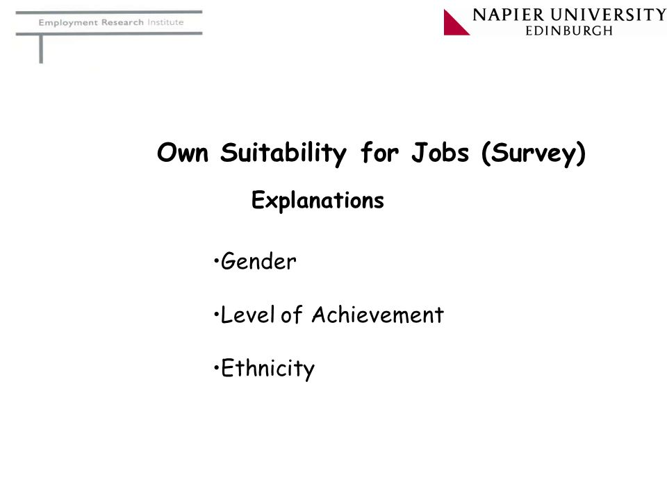 Own Suitability for Jobs (Survey)