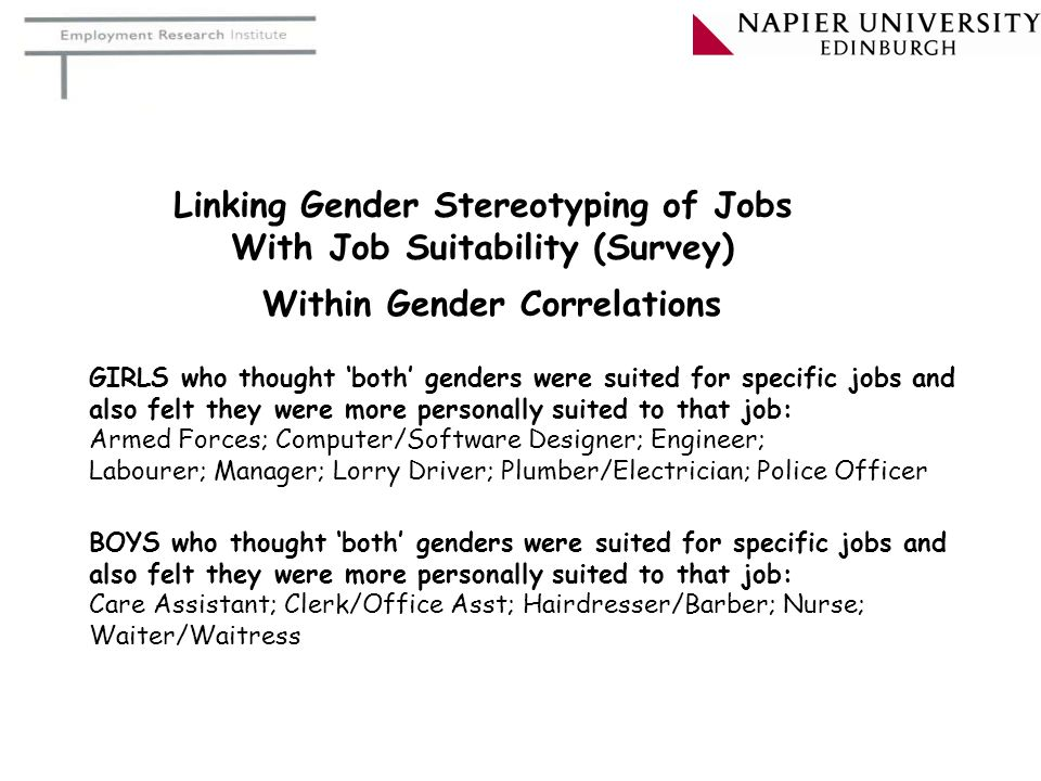 Linking Gender Stereotyping of Jobs With Job Suitability (Survey)
