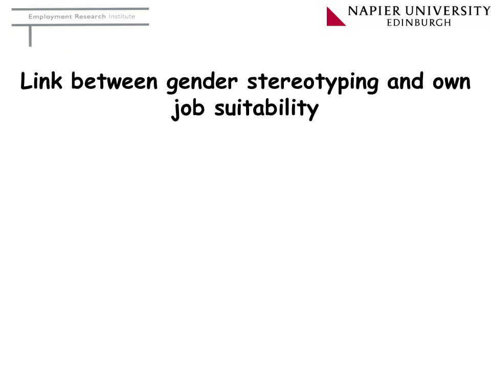 Link between gender stereotyping and own job suitability