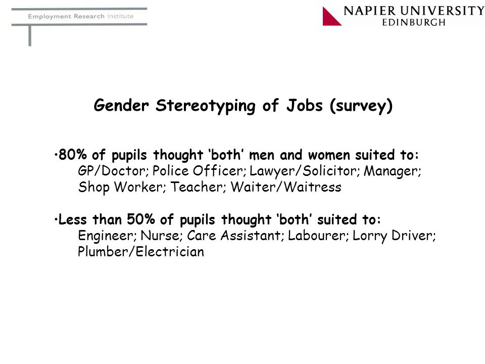 Gender Stereotyping of Jobs (survey)