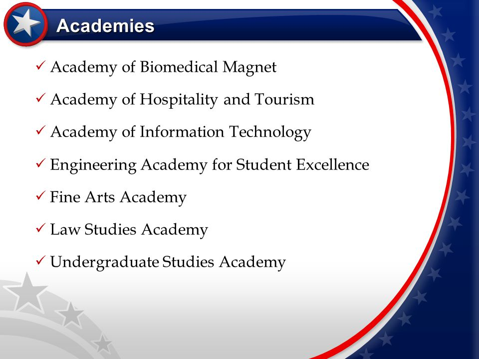 Academies Academy of Biomedical Magnet