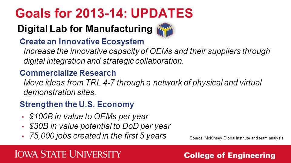 Goals for 2013-14: UPDATES Digital Lab for Manufacturing