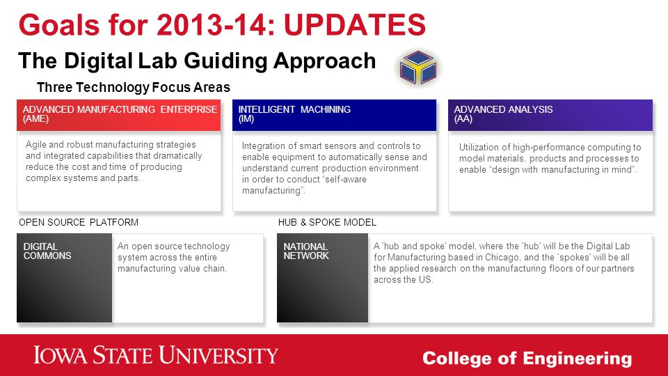 Goals for 2013-14: UPDATES The Digital Lab Guiding Approach
