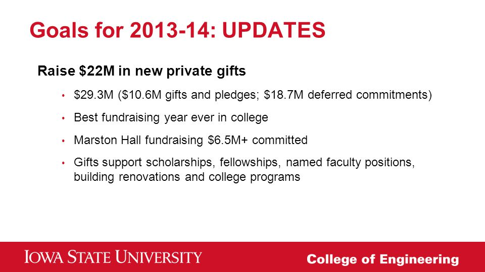 Goals for 2013-14: UPDATES Raise $22M in new private gifts