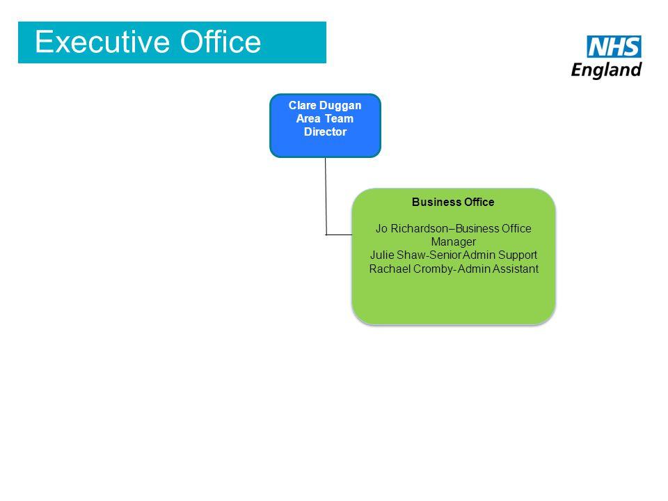 Executive Office Clare Duggan Area Team Director Business Office