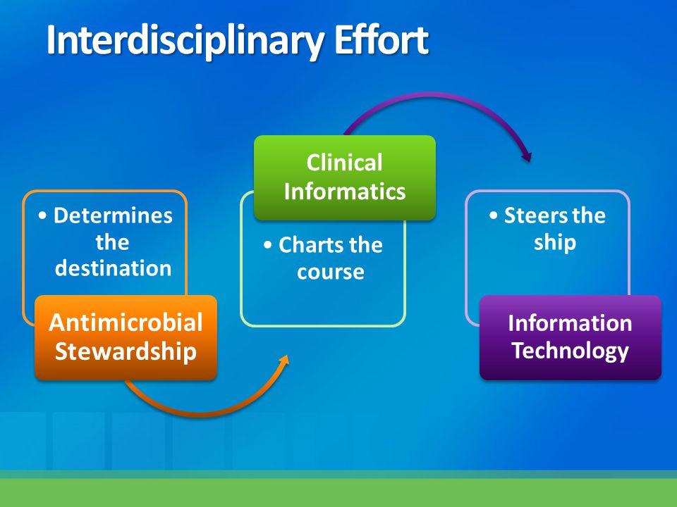 Interdisciplinary Effort