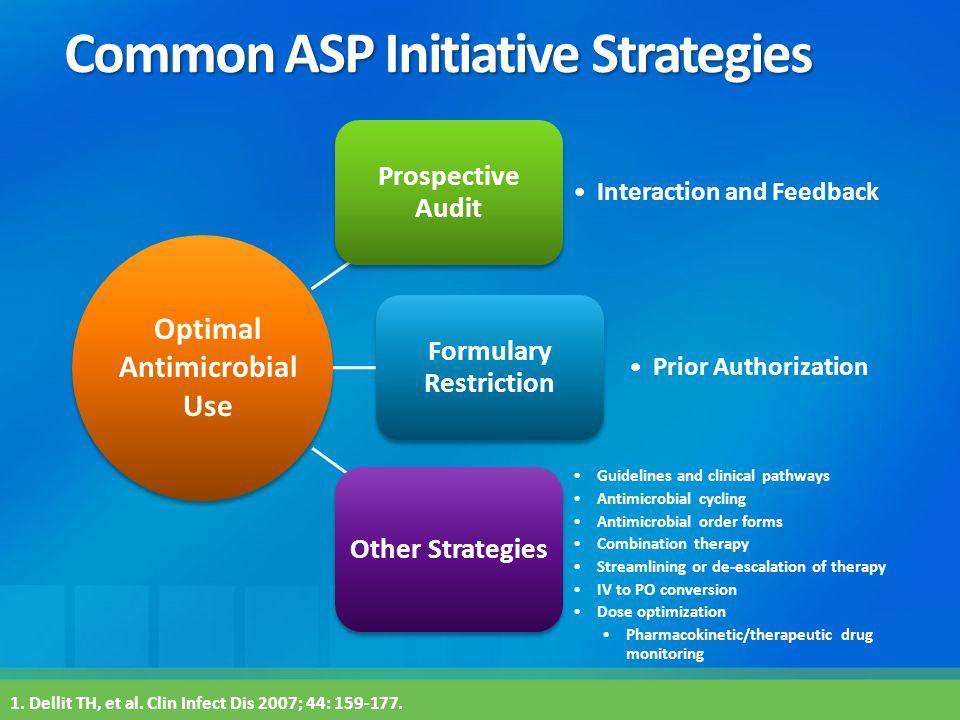 Common ASP Initiative Strategies