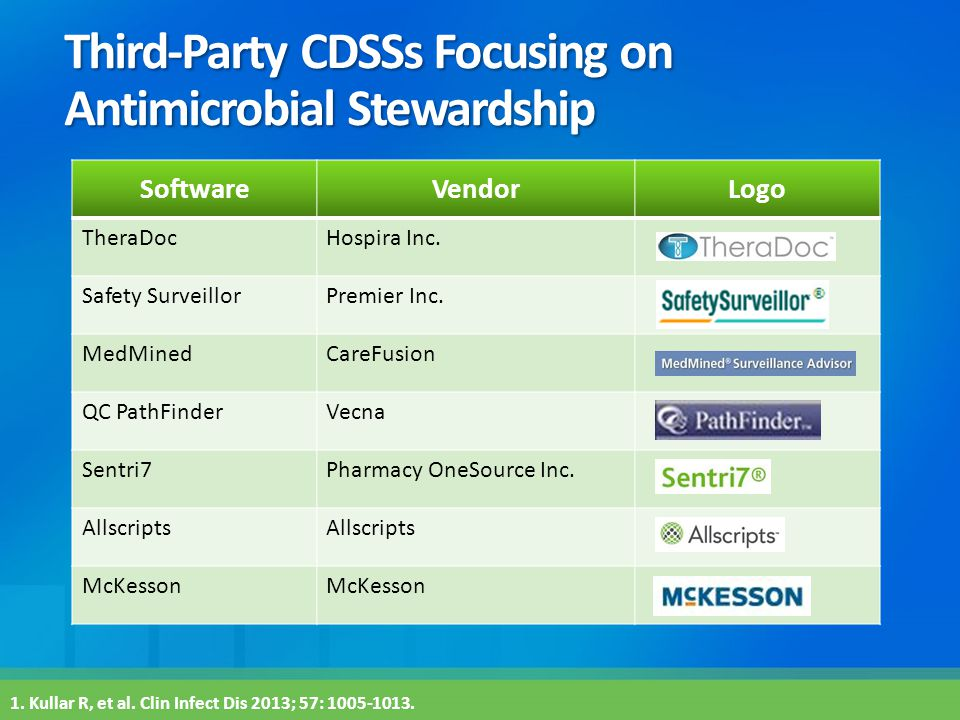 Third-Party CDSSs Focusing on Antimicrobial Stewardship