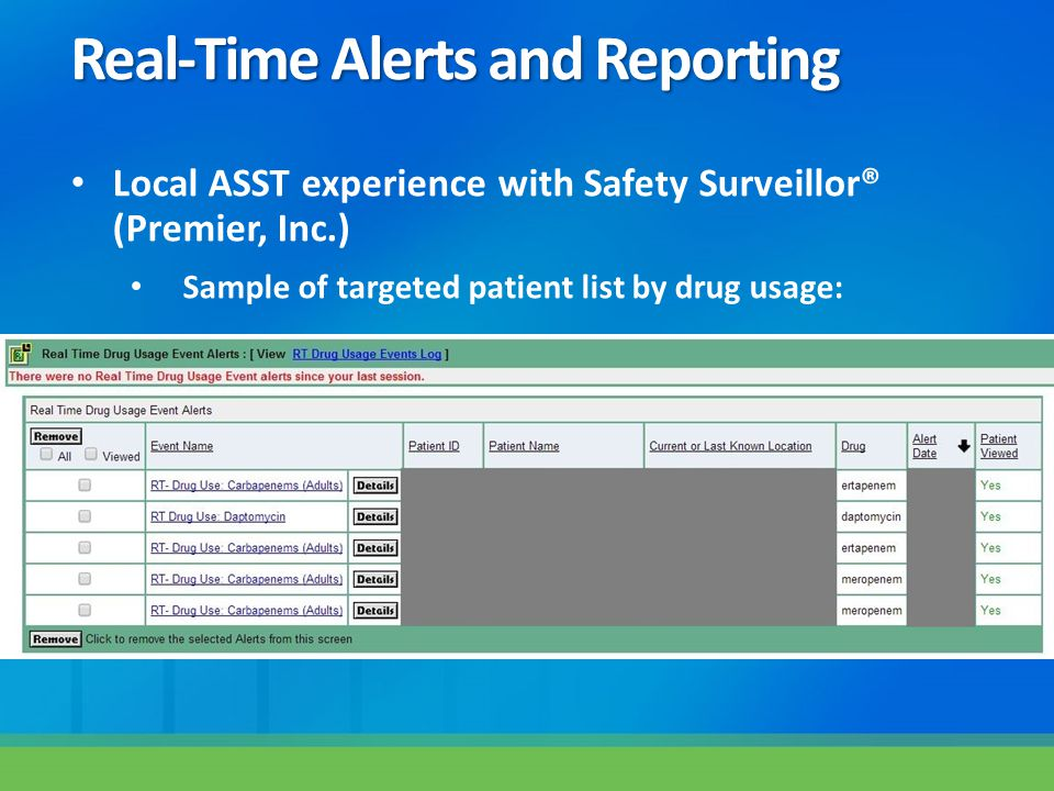 Real-Time Alerts and Reporting