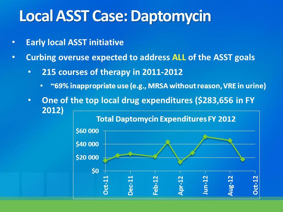 Local ASST Case: Daptomycin