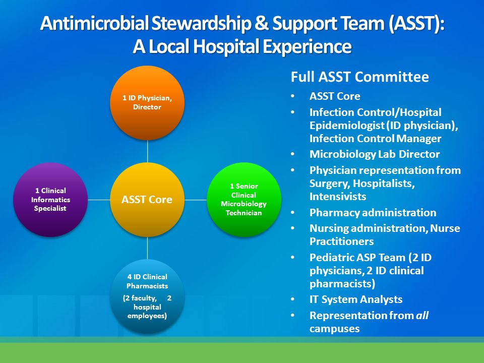 Antimicrobial Stewardship & Support Team (ASST): A Local Hospital Experience