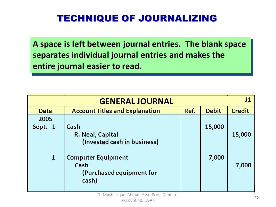 TECHNIQUE OF JOURNALIZING