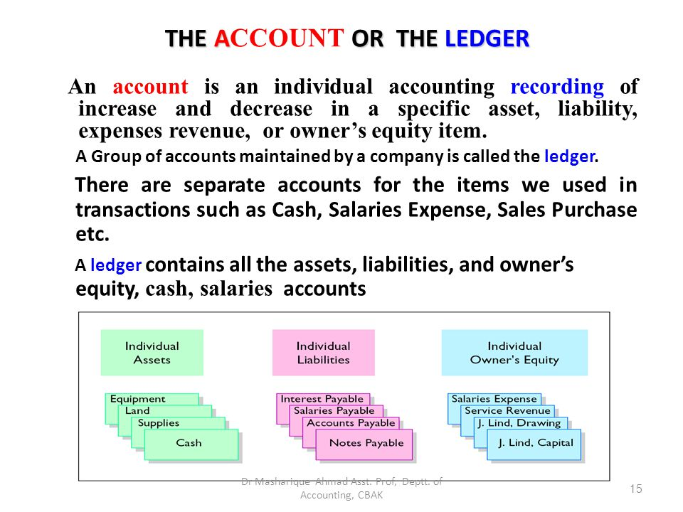THE ACCOUNT OR THE LEDGER