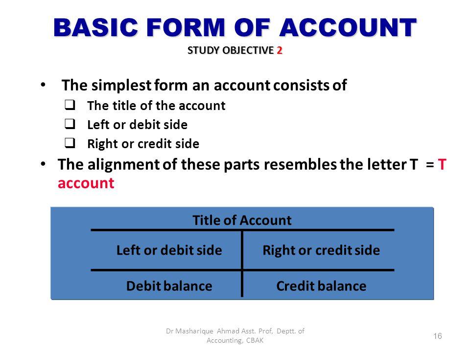 Dr Masharique Ahmad Asst. Prof, Deptt. of Accounting, CBAK
