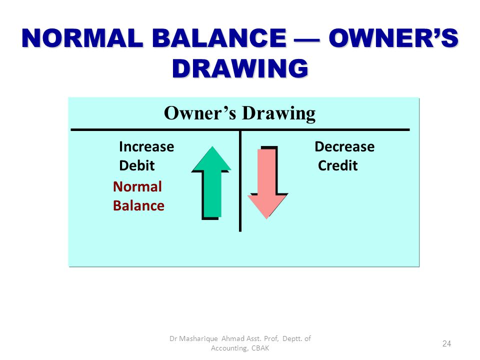 NORMAL BALANCE — OWNER'S DRAWING