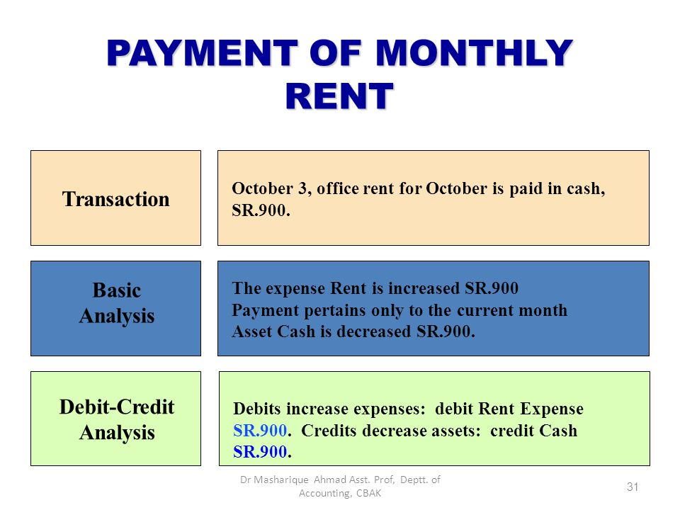 PAYMENT OF MONTHLY RENT