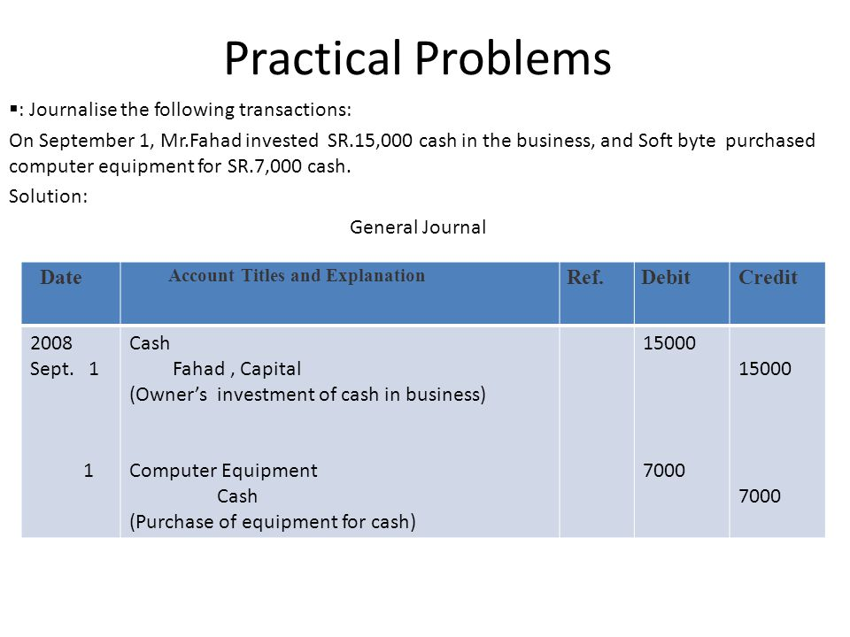 Practical Problems : Journalise the following transactions: