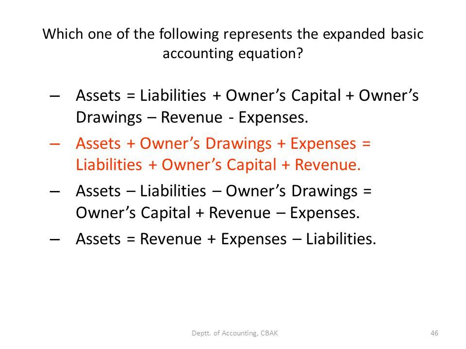Deptt. of Accounting, CBAK