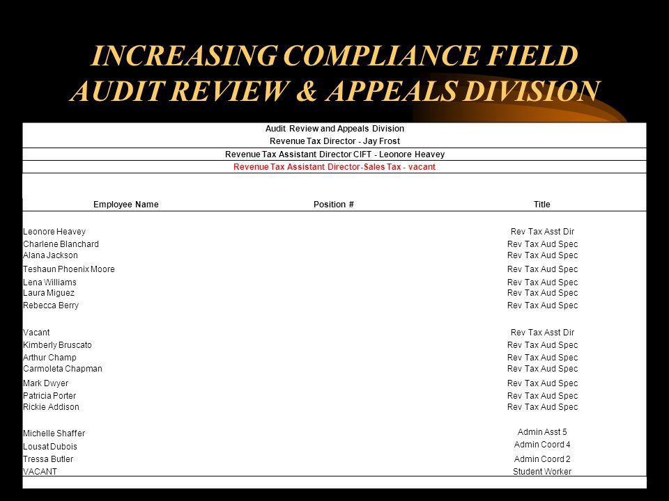 INCREASING COMPLIANCE FIELD AUDIT REVIEW & APPEALS DIVISION