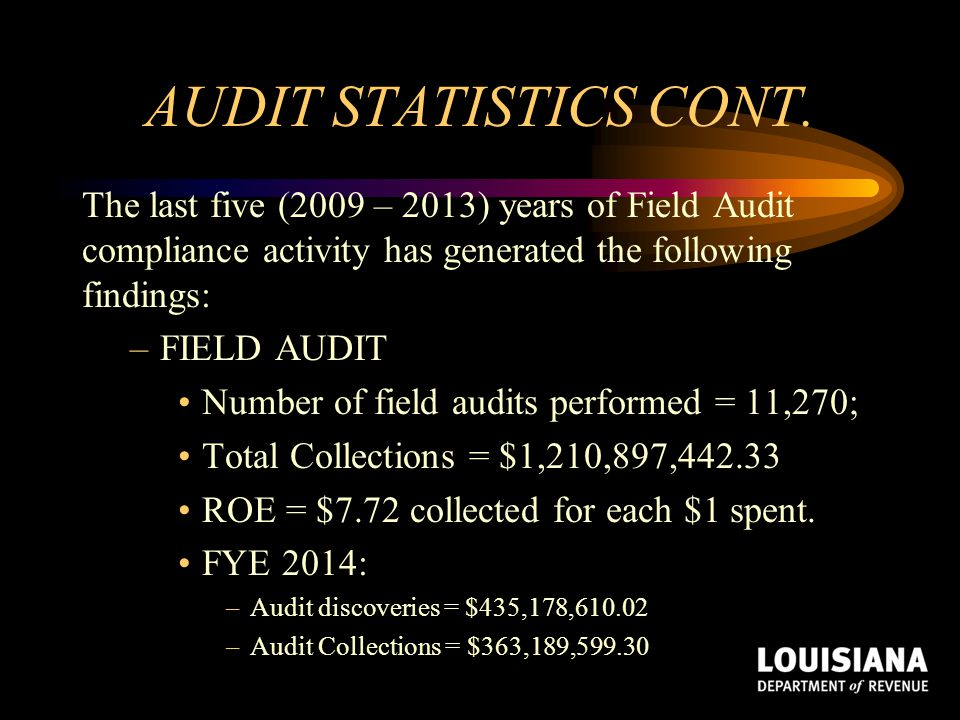 AUDIT STATISTICS CONT. The last five (2009 – 2013) years of Field Audit compliance activity has generated the following findings: