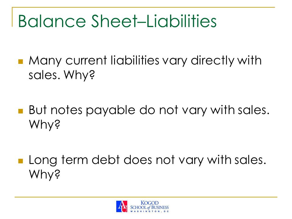 Balance Sheet–Liabilities