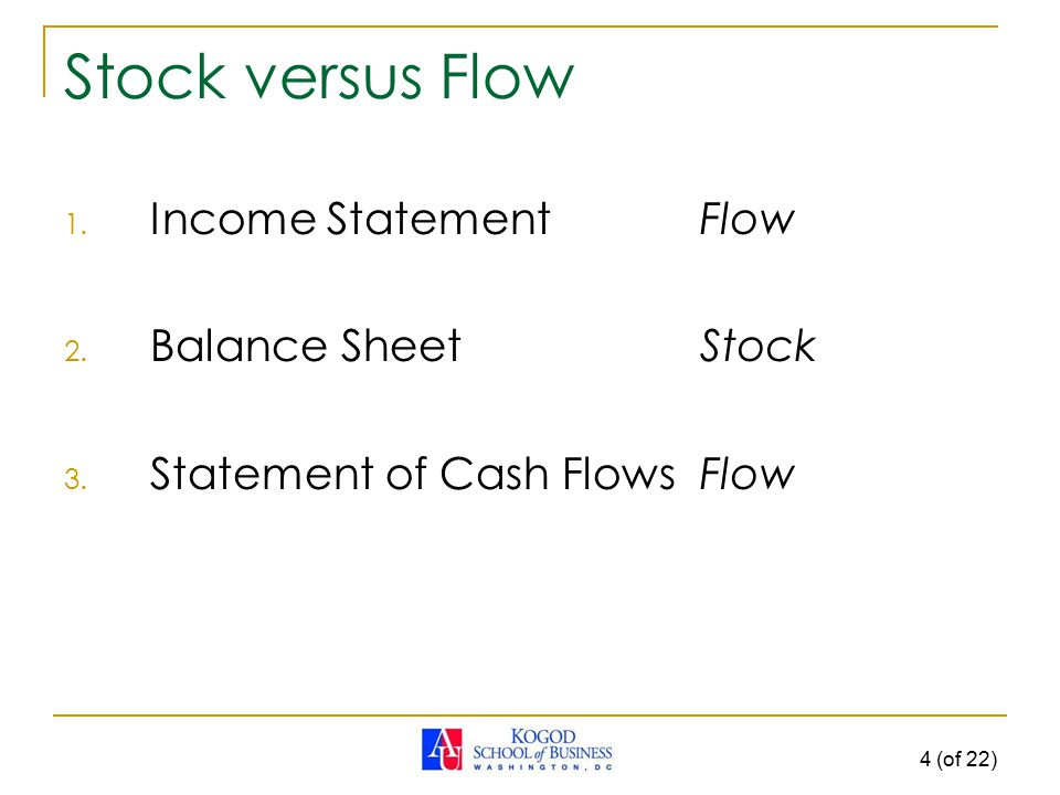 Stock versus Flow Income Statement Flow Balance Sheet Stock