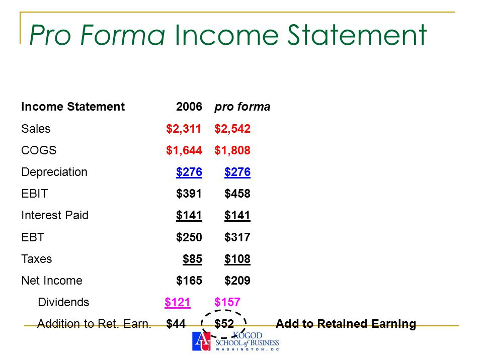 Pro Forma Income Statement