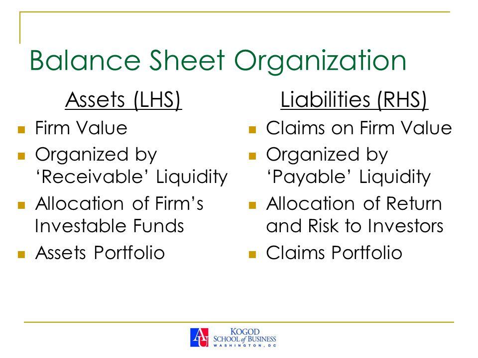 Balance Sheet Organization