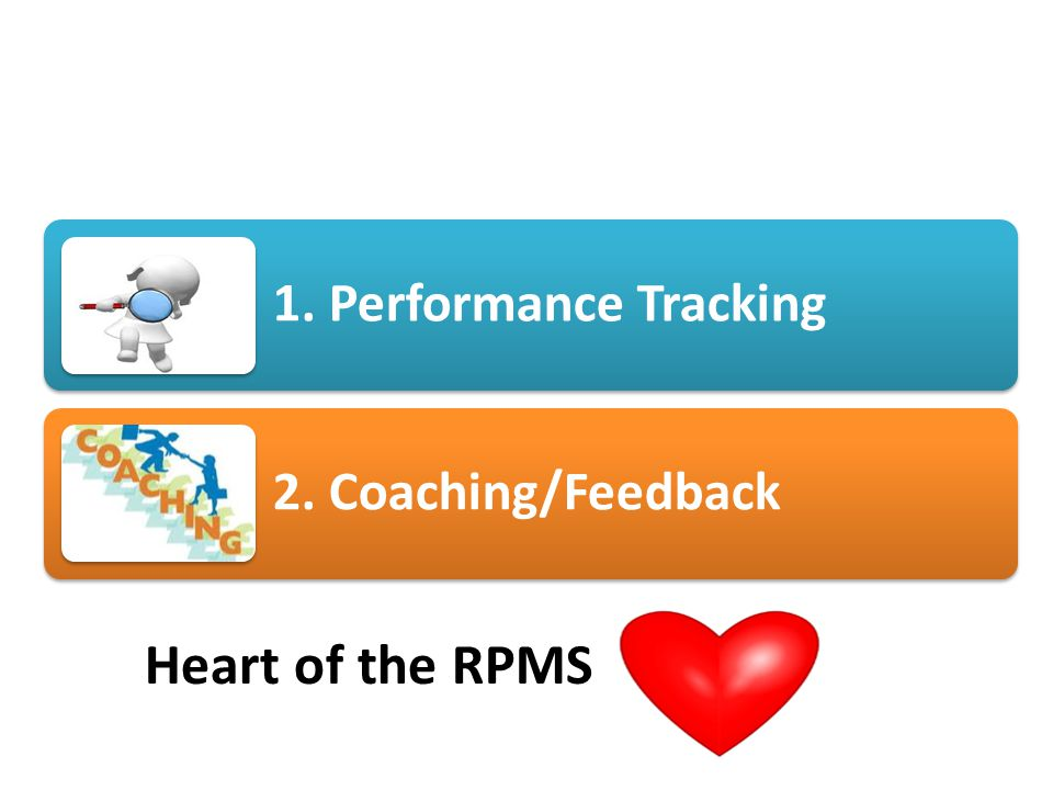 Heart of the RPMS 1. Performance Tracking 2. Coaching/Feedback