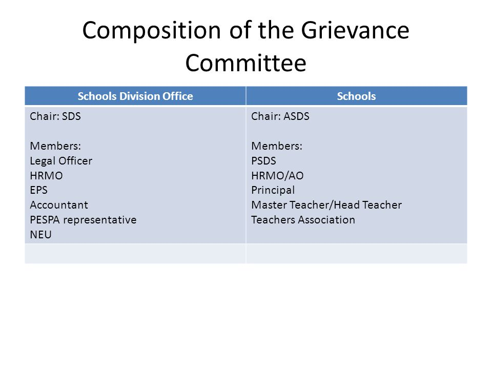 Composition of the Grievance Committee