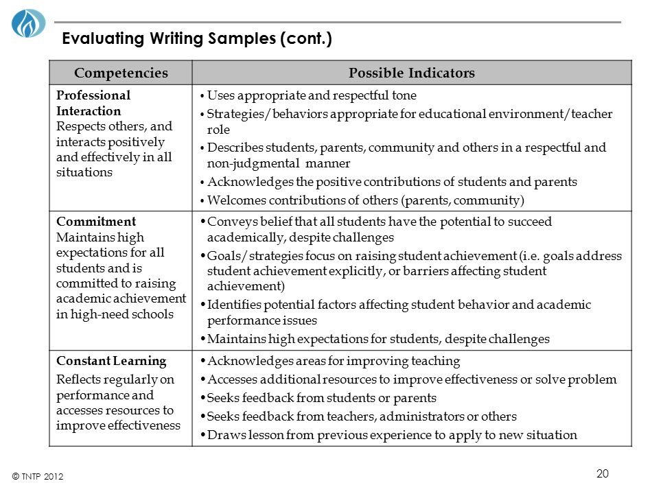 Evaluating Writing Samples (cont.)