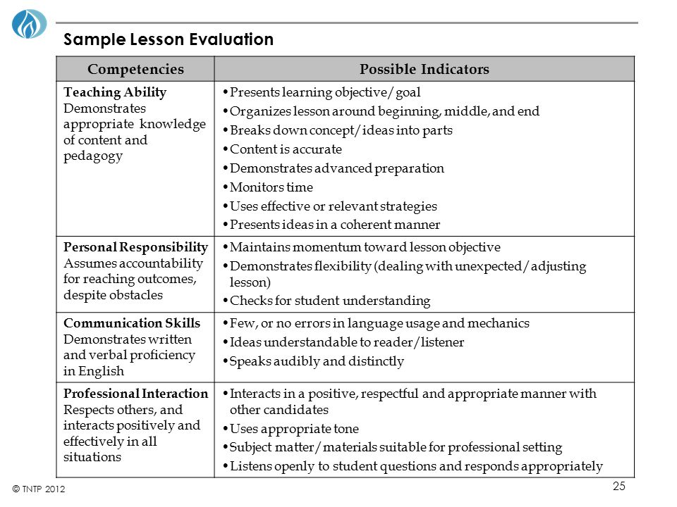 Sample Lesson Evaluation