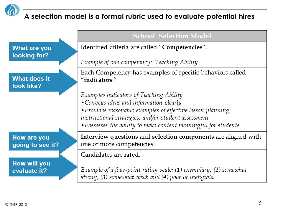 A selection model is a formal rubric used to evaluate potential hires