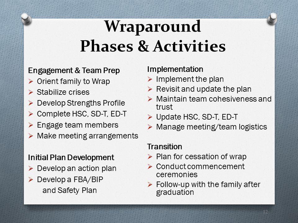 Wraparound Phases & Activities
