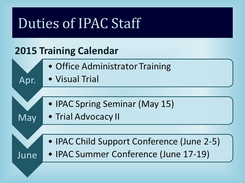 Duties of IPAC Staff 2015 Training Calendar Apr.
