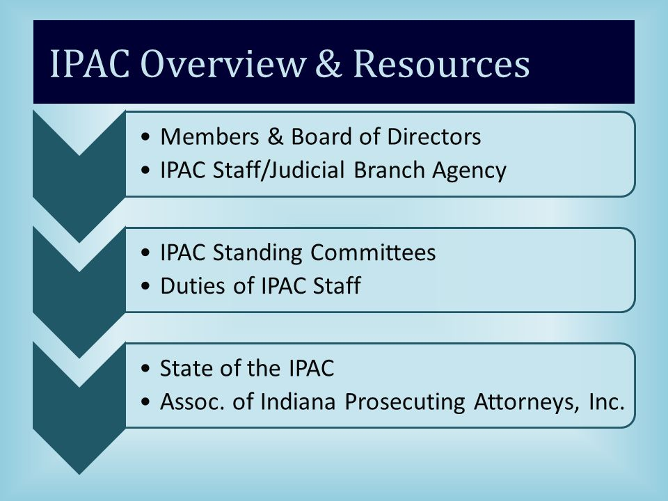 IPAC Overview & Resources