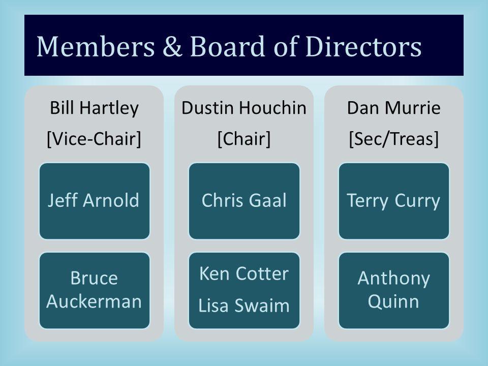Members & Board of Directors