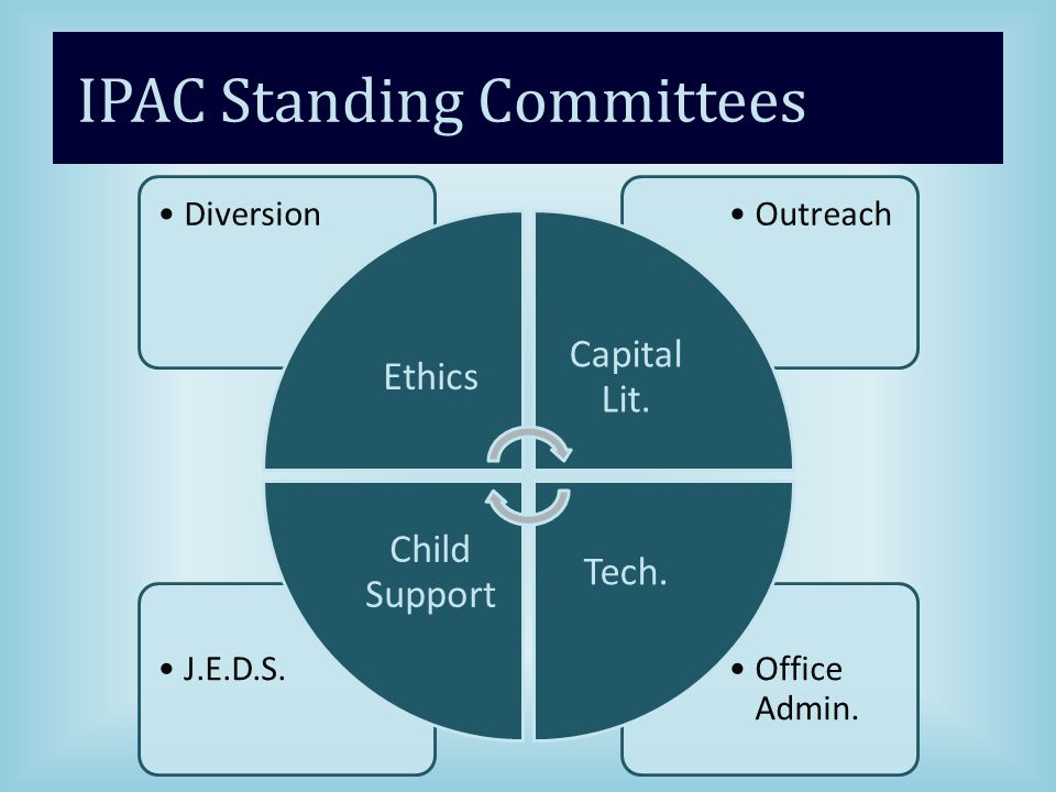 IPAC Standing Committees