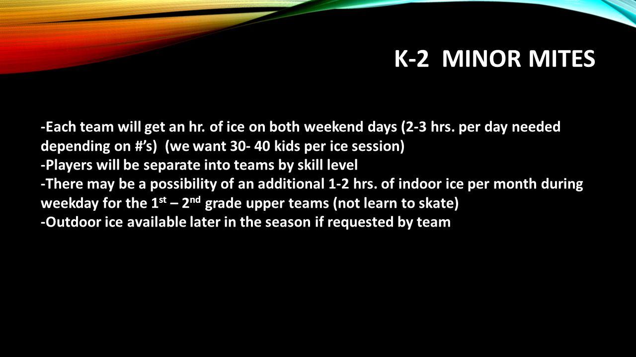 K-2 minor miteS
