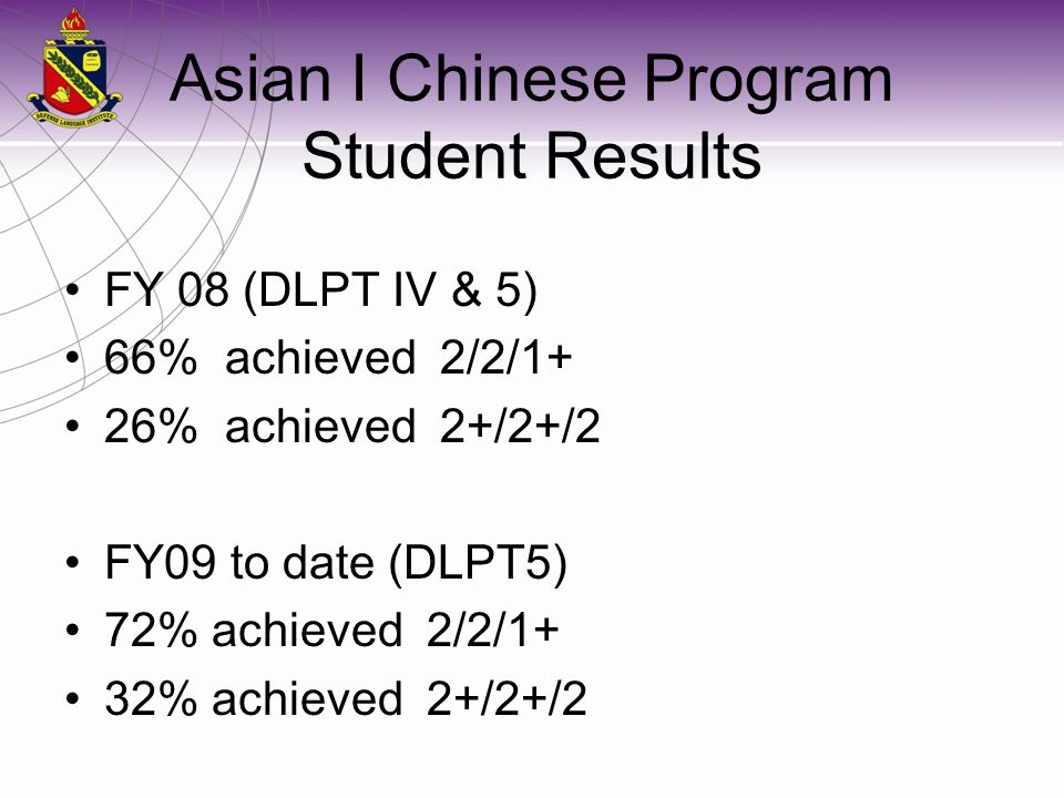 Asian I Chinese Program Student Results