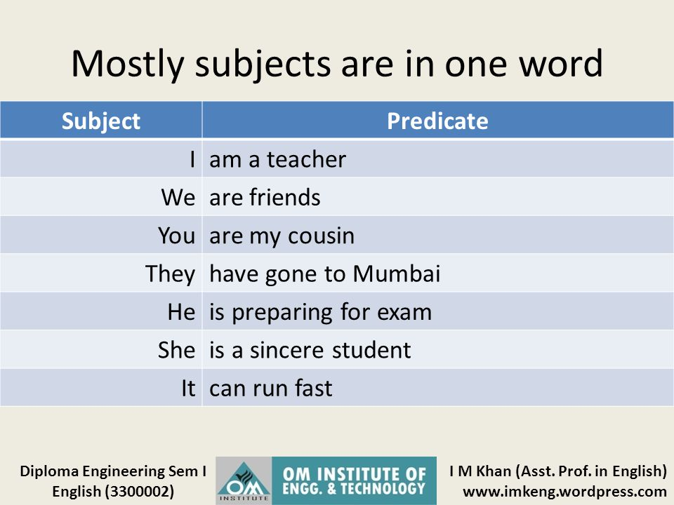 Mostly subjects are in one word