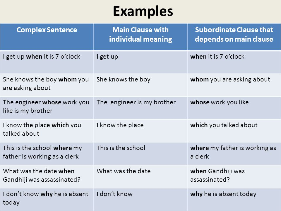Examples Complex Sentence Main Clause with individual meaning