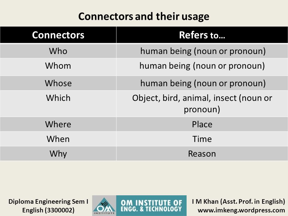 Connectors and their usage