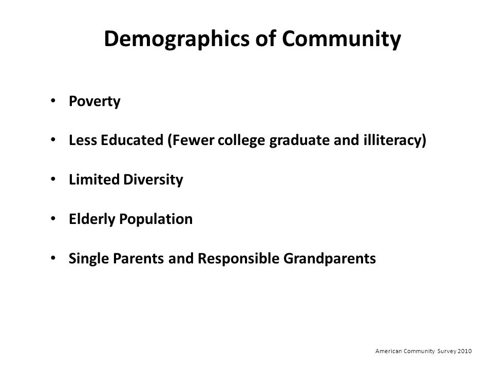 Demographics of Community