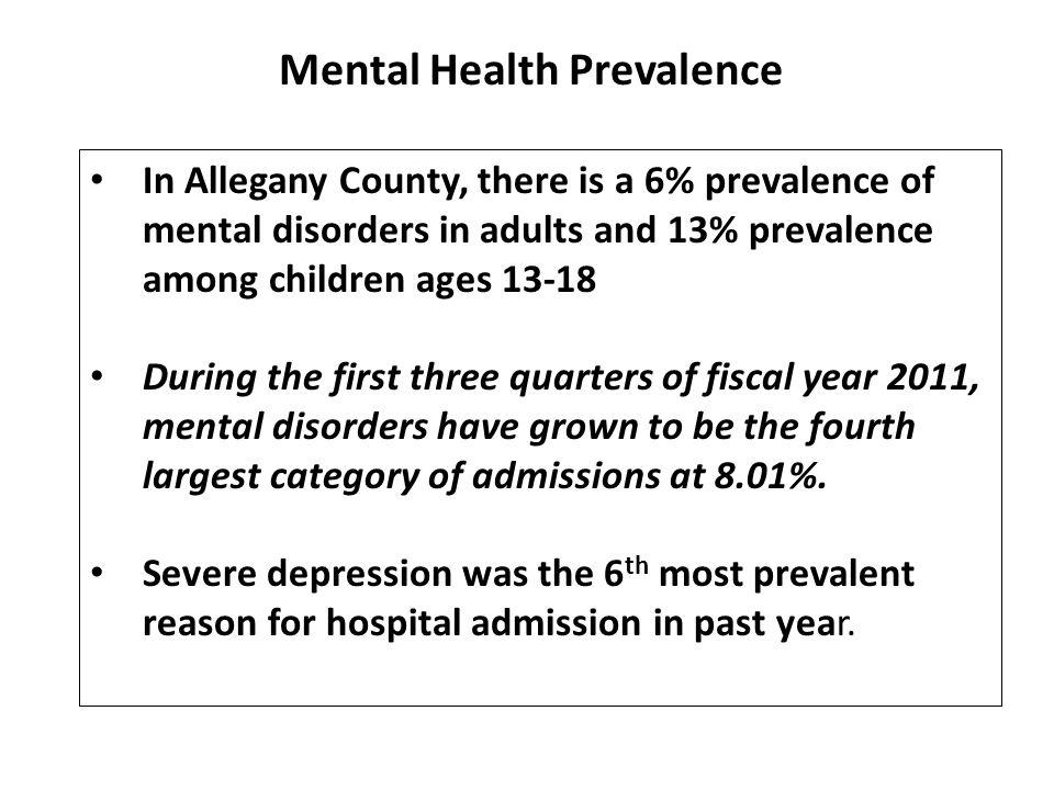 Mental Health Prevalence