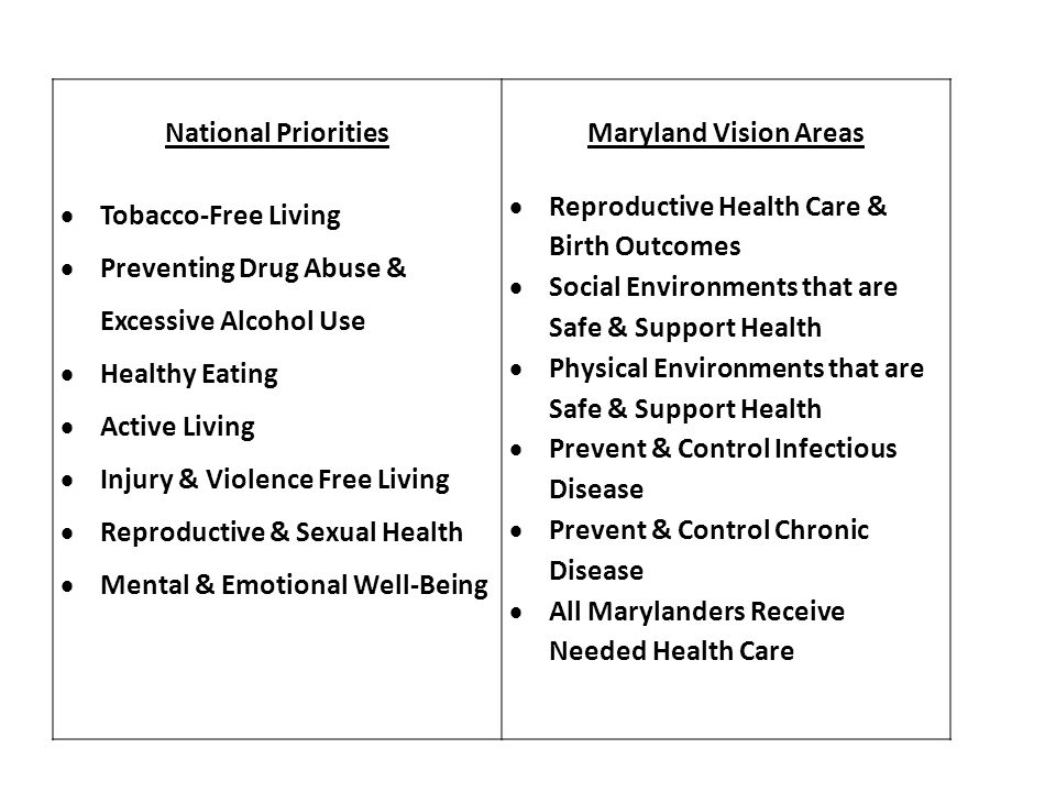 National Priorities Tobacco-Free Living. Preventing Drug Abuse & Excessive Alcohol Use. Healthy Eating.