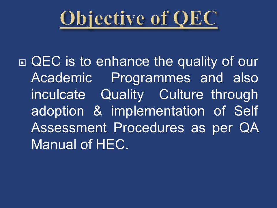 Objective of QEC