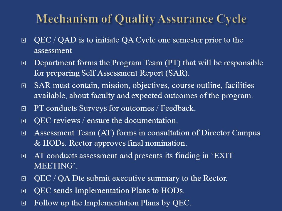 Mechanism of Quality Assurance Cycle
